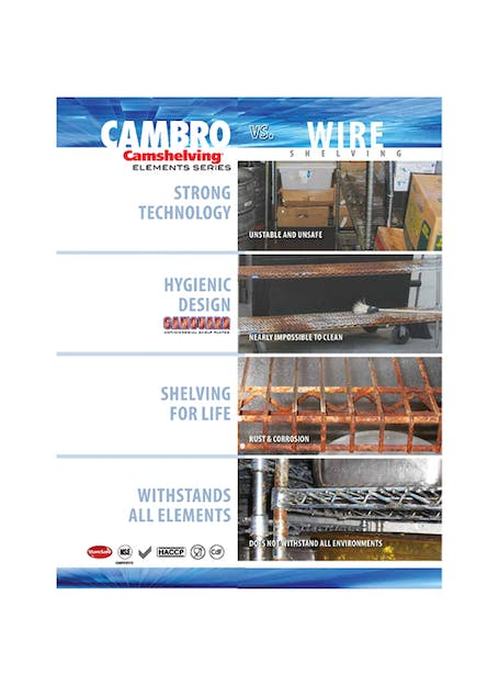 Comparison Brochure Elements vs Wire